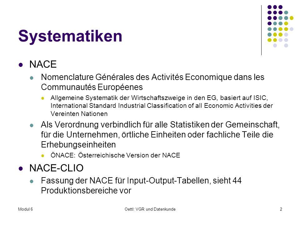 Modul 6Oettl: VGR und Datenkunde23 Erwerbsstatus 2005 in Österreich (Tausend Personen) Personen ab 15 Jahren 6.792 Erwerbstätige 3.824 Vollzeitbeschäftigte 2.914 Stark schwankend 64 Teilzeitbeschäftigte 846 Arbeitslos 208 Weniger als ein Jahr 155 Länger als ein Jahr 53 Nichterwerbspersonen 2.760 Bevölkerung: 8.109