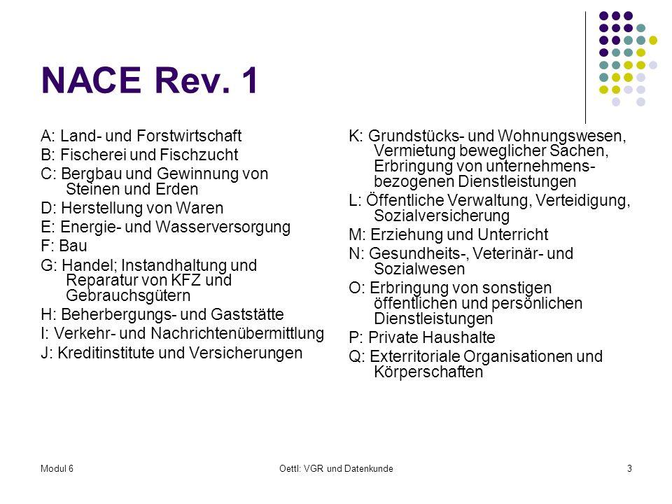 Modul 6Oettl: VGR und Datenkunde3 NACE Rev. 1 A: Land- und Forstwirtschaft B: Fischerei und Fischzucht C: Bergbau und Gewinnung von Steinen und Erden