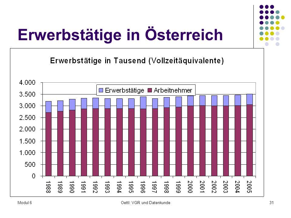 Modul 6Oettl: VGR und Datenkunde31 Erwerbstätige in Österreich