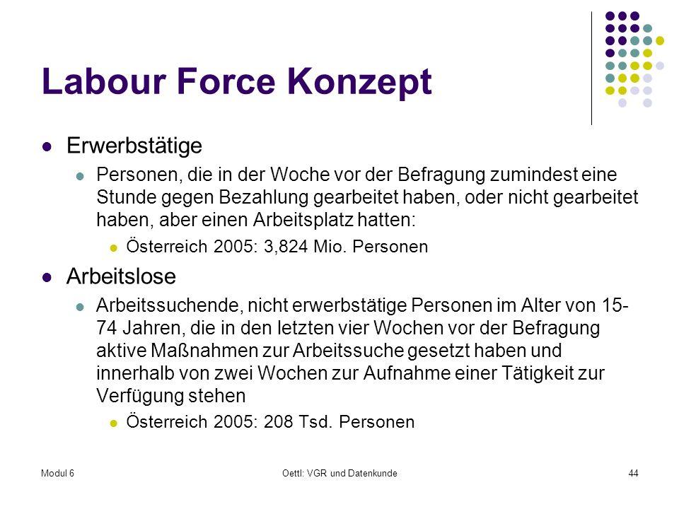 Modul 6Oettl: VGR und Datenkunde44 Labour Force Konzept Erwerbstätige Personen, die in der Woche vor der Befragung zumindest eine Stunde gegen Bezahlu