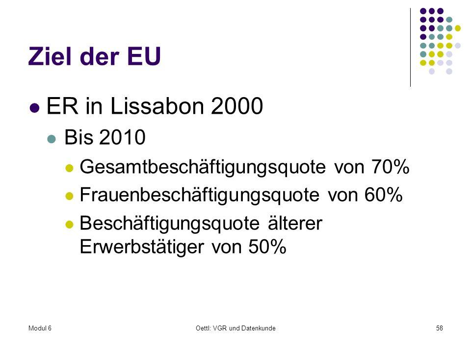 Modul 6Oettl: VGR und Datenkunde58 Ziel der EU ER in Lissabon 2000 Bis 2010 Gesamtbeschäftigungsquote von 70% Frauenbeschäftigungsquote von 60% Beschä