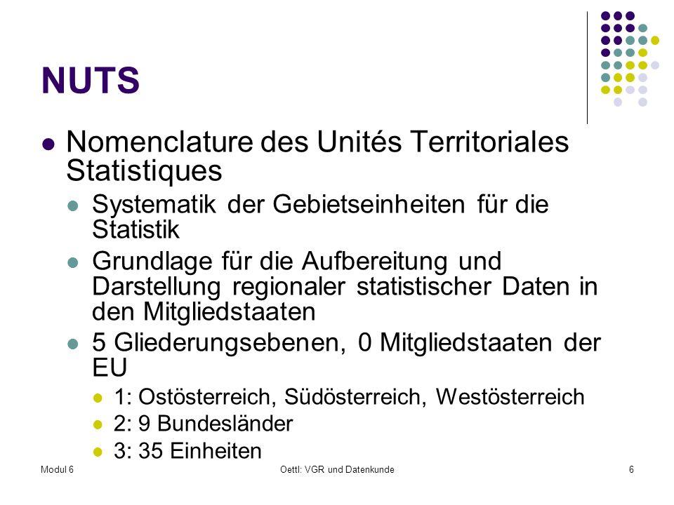 Modul 6Oettl: VGR und Datenkunde6 NUTS Nomenclature des Unités Territoriales Statistiques Systematik der Gebietseinheiten für die Statistik Grundlage
