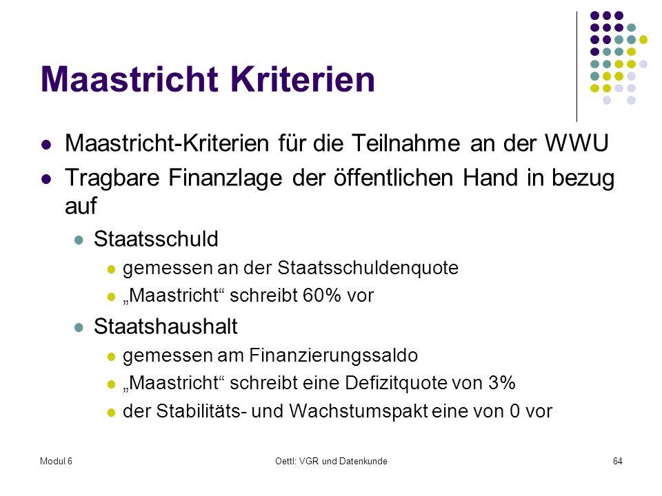 Modul 6Oettl: VGR und Datenkunde64 Maastricht Kriterien Maastricht-Kriterien für die Teilnahme an der WWU Tragbare Finanzlage der öffentlichen Hand in