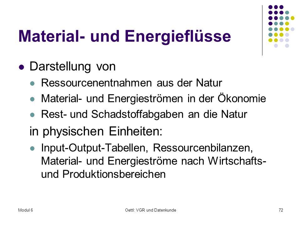 Modul 6Oettl: VGR und Datenkunde72 Material- und Energieflüsse Darstellung von Ressourcenentnahmen aus der Natur Material- und Energieströmen in der Ö