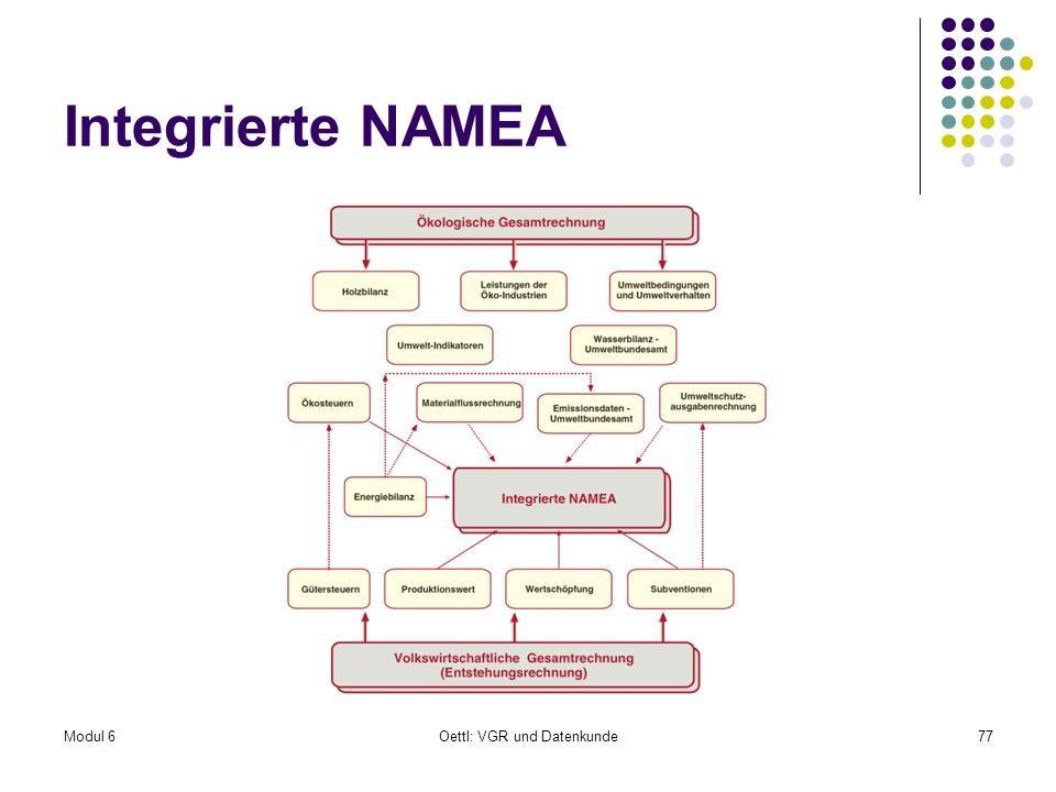 Modul 6Oettl: VGR und Datenkunde77 Integrierte NAMEA