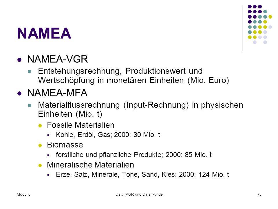 Modul 6Oettl: VGR und Datenkunde78 NAMEA NAMEA-VGR Entstehungsrechnung, Produktionswert und Wertschöpfung in monetären Einheiten (Mio. Euro) NAMEA-MFA