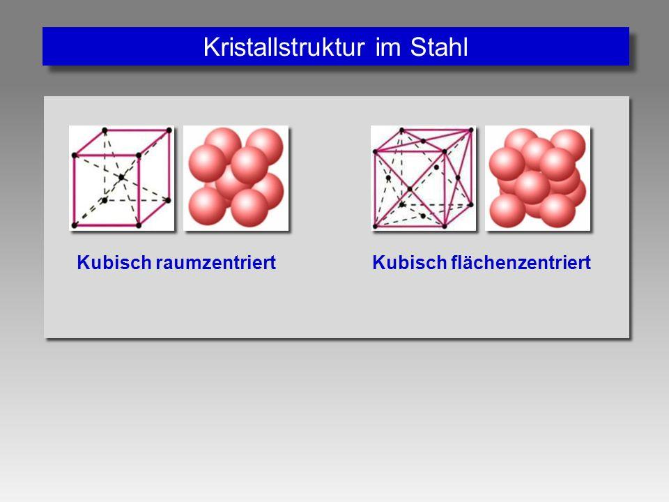 Kubisch raumzentriertKubisch flächenzentriert Kristallstruktur im Stahl