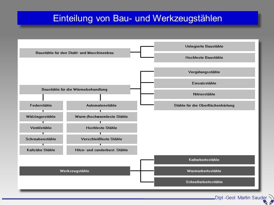 Dipl.-Geol. Martin Sauder Einteilung von Bau- und Werkzeugstählen