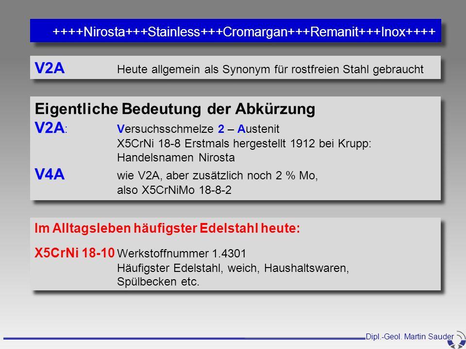 Eigentliche Bedeutung der Abkürzung V2A : Versuchsschmelze 2 – Austenit X5CrNi 18-8 Erstmals hergestellt 1912 bei Krupp: Handelsnamen Nirosta V4A wie