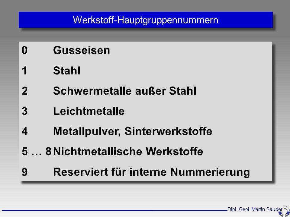 0Gusseisen 1Stahl 2Schwermetalle außer Stahl 3Leichtmetalle 4Metallpulver, Sinterwerkstoffe 5 … 8Nichtmetallische Werkstoffe 9Reserviert für interne N