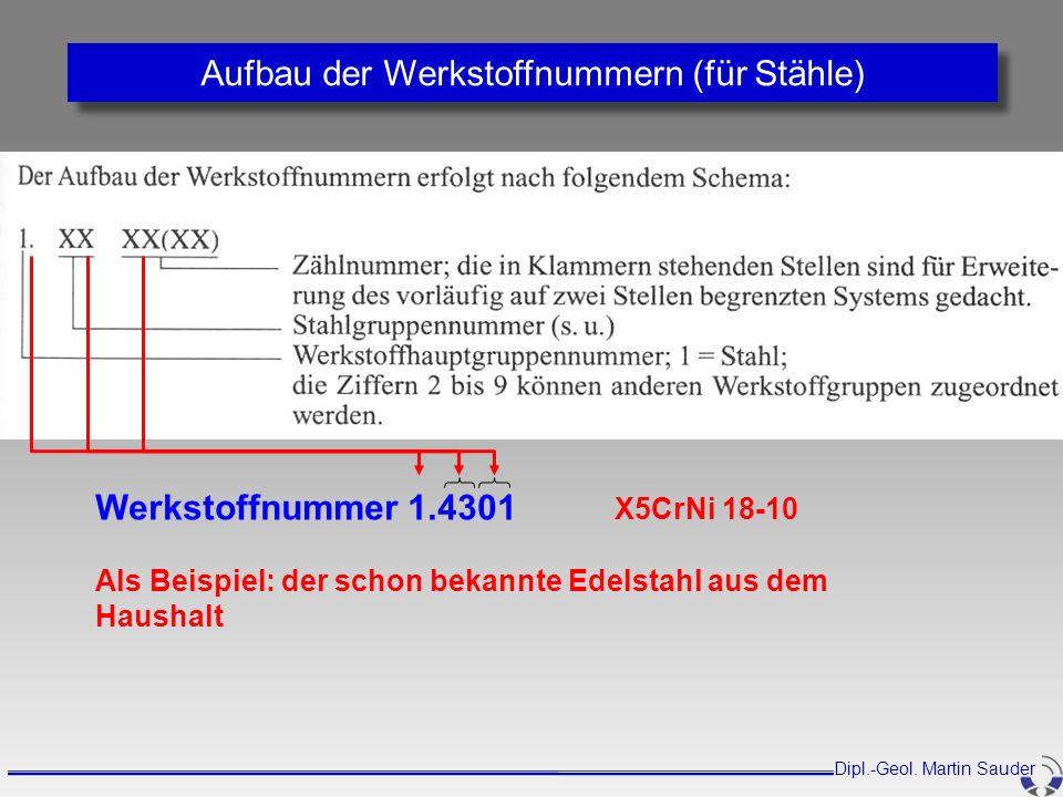 Werkstoffnummer 1.4301 X5CrNi 18-10 Als Beispiel: der schon bekannte Edelstahl aus dem Haushalt Aufbau der Werkstoffnummern (für Stähle) Dipl.-Geol. M
