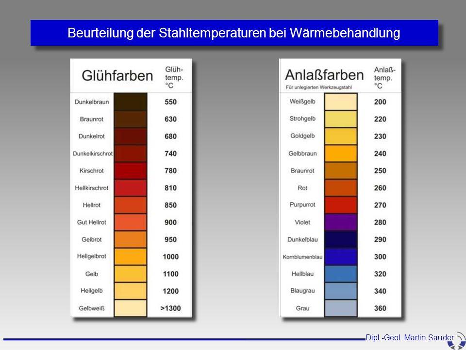 Beurteilung der Stahltemperaturen bei Wärmebehandlung Dipl.-Geol. Martin Sauder