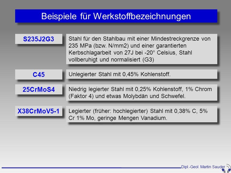 S235J2G3 Dipl.-Geol. Martin Sauder Beispiele für Werkstoffbezeichnungen X38CrMoV5-1 Unlegierter Stahl mit 0,45% Kohlenstoff. Stahl für den Stahlbau mi