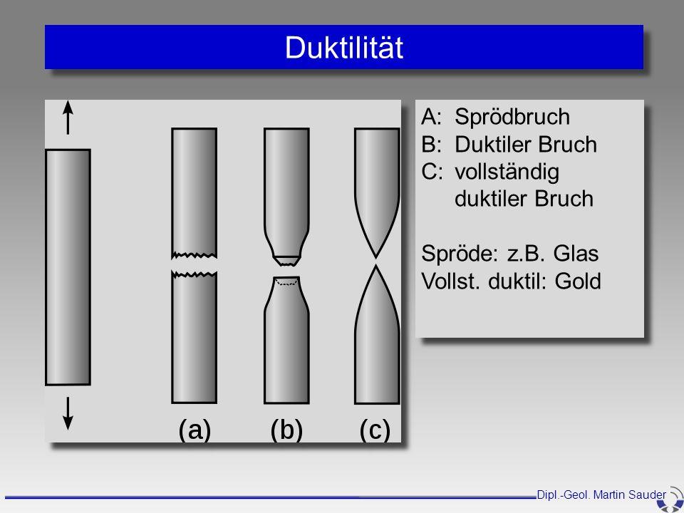 A: Sprödbruch B: Duktiler Bruch C: vollständig duktiler Bruch Spröde: z.B. Glas Vollst. duktil: Gold A: Sprödbruch B: Duktiler Bruch C: vollständig du