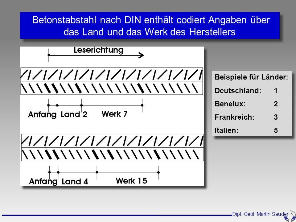 Betonstabstahl nach DIN enthält codiert Angaben über das Land und das Werk des Herstellers Beispiele für Länder: Deutschland:1 Benelux: 2 Frankreich:3