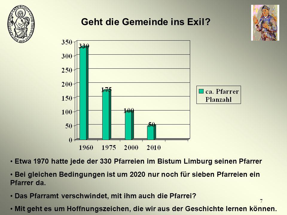 7 Geht die Gemeinde ins Exil? Etwa 1970 hatte jede der 330 Pfarreien im Bistum Limburg seinen Pfarrer Bei gleichen Bedingungen ist um 2020 nur noch fü