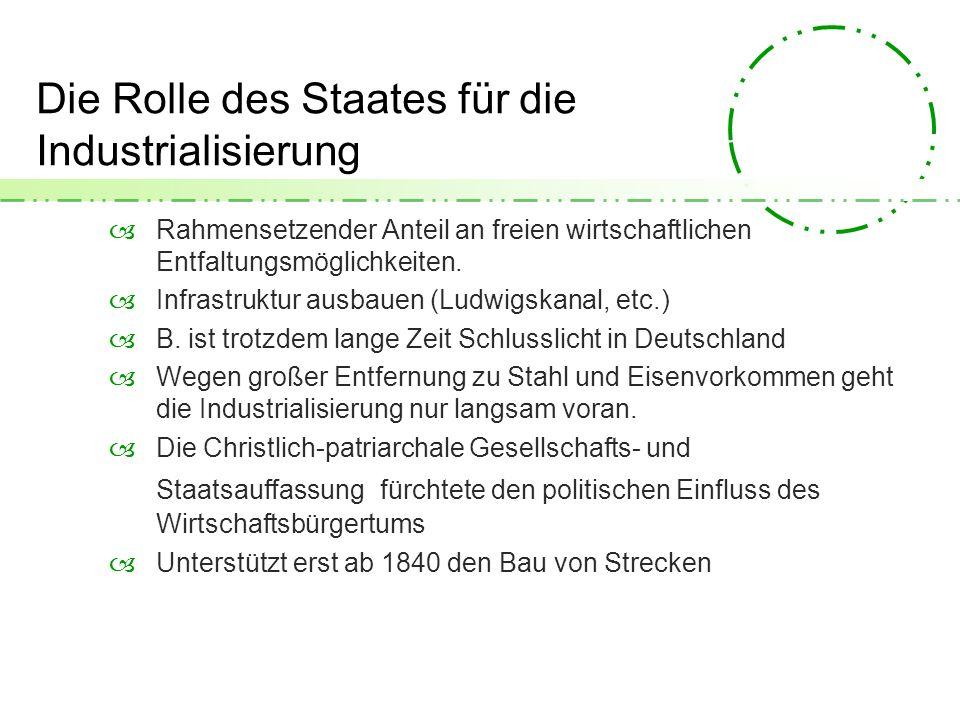 Die Rolle des Staates für die Industrialisierung Rahmensetzender Anteil an freien wirtschaftlichen Entfaltungsmöglichkeiten. Infrastruktur ausbauen (L