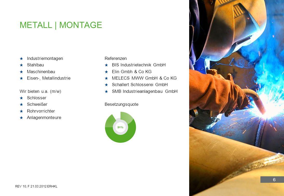 7 Hochbau, Tiefbau Tunnel, Schienen, Straßenbau Bauhauptgewerbe Baunebengewerbe Wir bieten u.a.