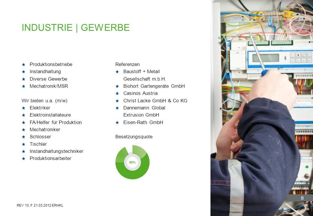 8 Produktionsbetriebe Instandhaltung Diverse Gewerbe Mechatronik/MSR Wir bieten u.a. (m/w) Elektriker Elektroinstallateure FA/Helfer für Produktion Me