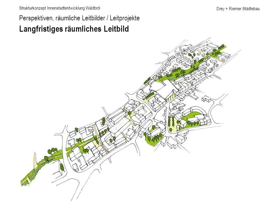Drey + Riemer Städtebau Perspektiven, räumliche Leitbilder / Leitprojekte Langfristiges räumliches Leitbild Strukturkonzept Innenstadtentwicklung Wald