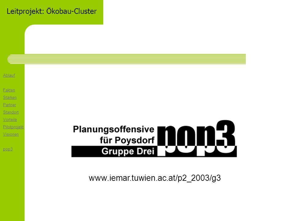 Ablauf Fakten Stärken Partner Standort Vorteile Pilotprojekt Visionen pop3 Leitprojekt: Ökobau-Cluster www.iemar.tuwien.ac.at/p2_2003/g3 finito
