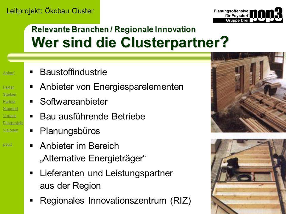 Ablauf Fakten Stärken Partner Standort Vorteile Pilotprojekt Visionen pop3 Leitprojekt: Ökobau-Cluster Ökobau-Cluster im Wirtschaftspark in Walterskirchen Was spricht für den Standort.