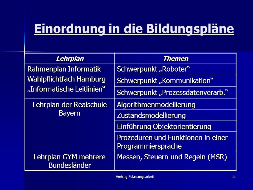 Vortrag Zulassungsarbeit11 Einordnung in die Bildungspläne LehrplanThemen Rahmenplan Informatik Wahlpflichtfach Hamburg Informatische Leitlinien Schwe