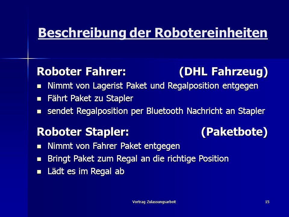 Vortrag Zulassungsarbeit15 Beschreibung der Robotereinheiten Roboter Fahrer: (DHL Fahrzeug) Nimmt von Lagerist Paket und Regalposition entgegen Nimmt