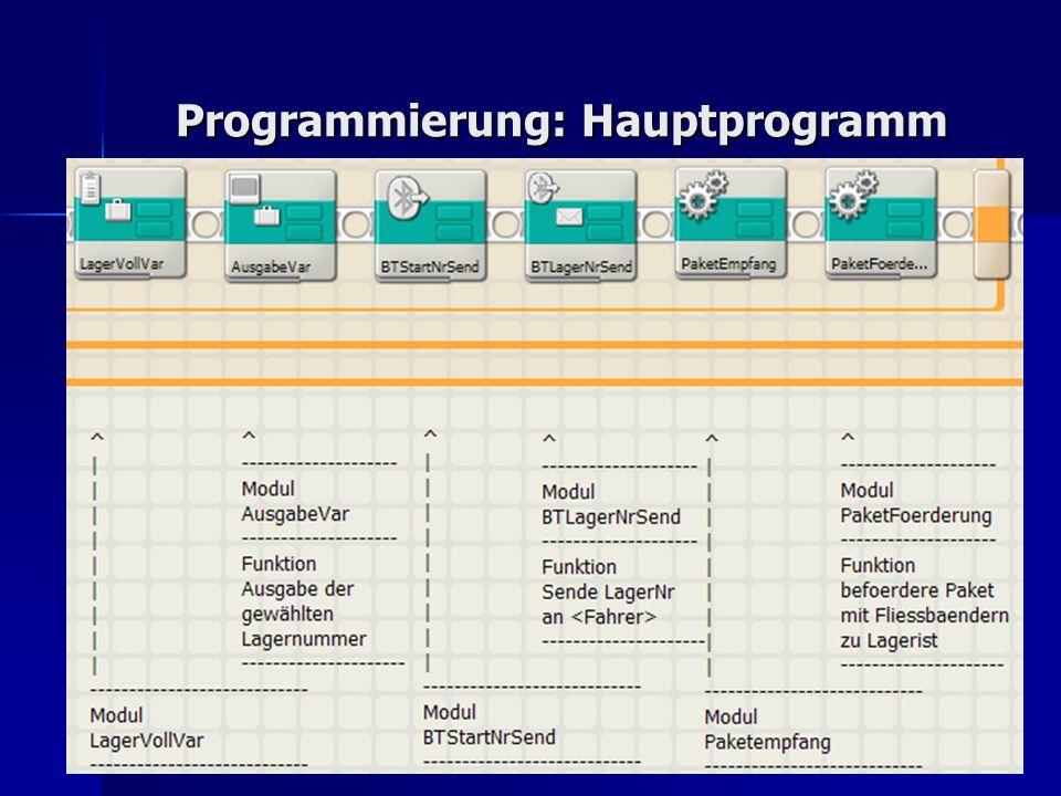 Vortrag Zulassungsarbeit17 Programmierung: Hauptprogramm