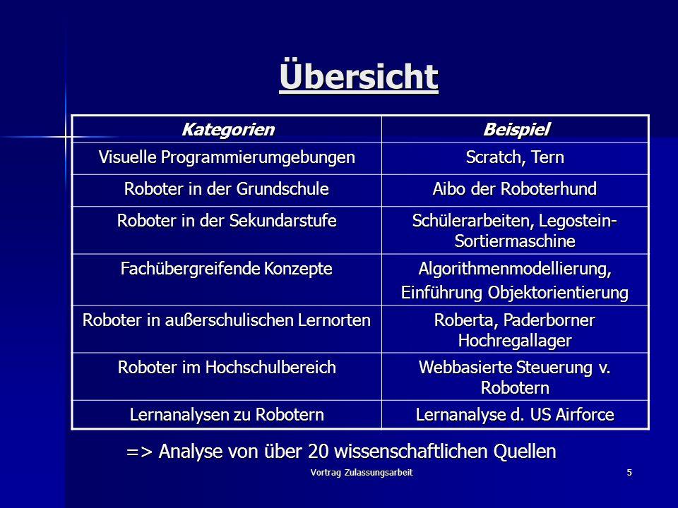 Vortrag Zulassungsarbeit5 Übersicht => Analyse von über 20 wissenschaftlichen Quellen KategorienBeispiel Visuelle Programmierumgebungen Scratch, Tern