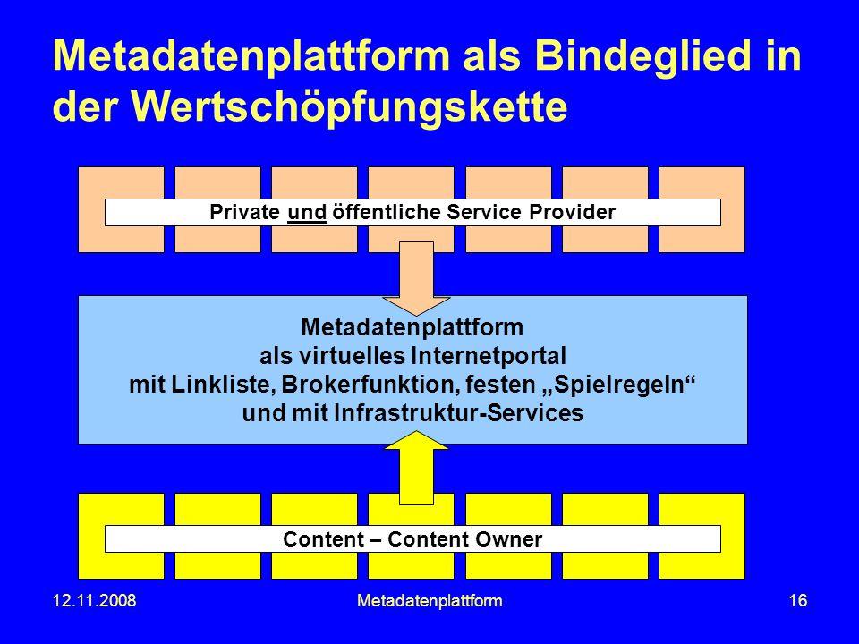 12.11.2008Metadatenplattform16 Metadatenplattform als Bindeglied in der Wertschöpfungskette Content – Content Owner Metadatenplattform als virtuelles