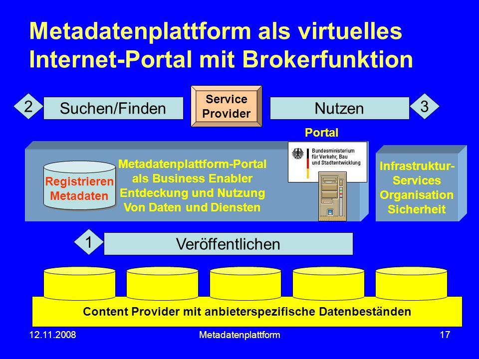12.11.2008Metadatenplattform17 Metadatenplattform als virtuelles Internet-Portal mit Brokerfunktion Metadatenplattform-Portal Als Business Enabler Ent
