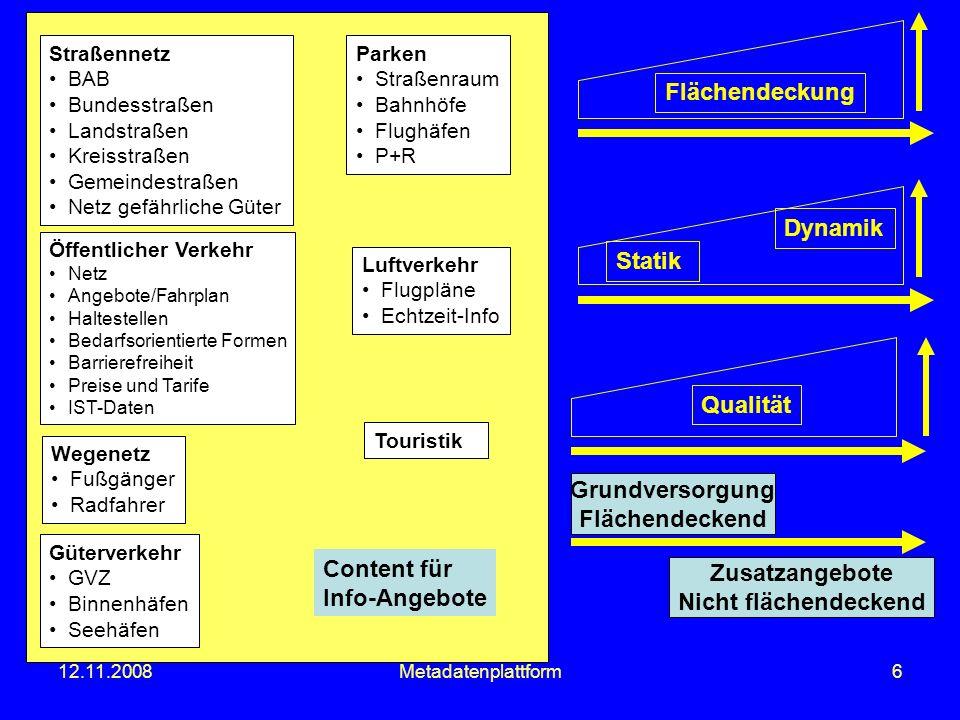 12.11.2008Metadatenplattform7 Die Baustellen im Individualverkehr