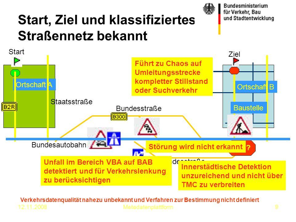 12.11.2008Metadatenplattform9 Ortschaft A Start Ortschaft B Ziel Bundesstraße Staatsstraße Unfall im Bereich VBA auf BAB detektiert und für Verkehrsle