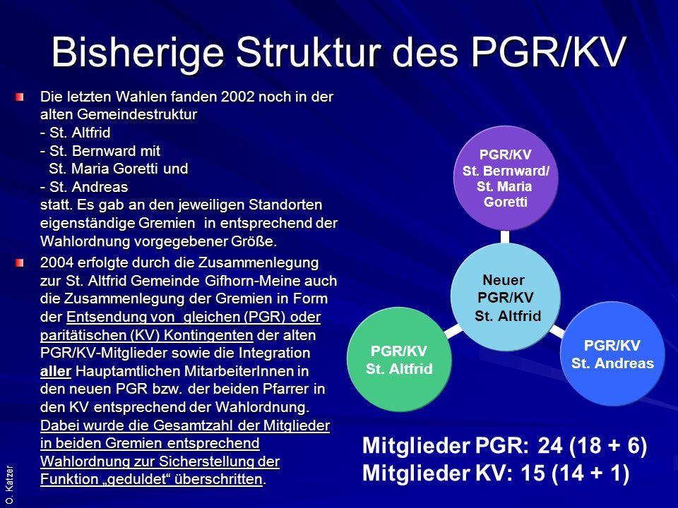 O. Katzer Bisherige Struktur des PGR/KV Mitglieder PGR: 24 (18 + 6) Mitglieder KV: 15 (14 + 1) Die letzten Wahlen fanden 2002 noch in der alten Gemein
