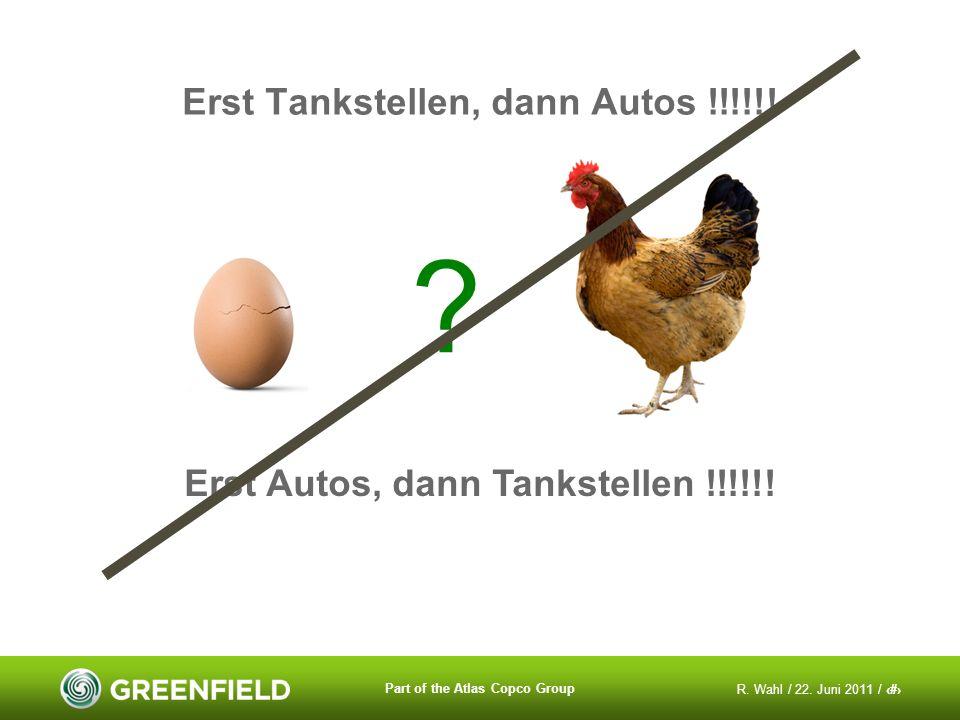 R. Wahl / 22. Juni 2011 / 6 Part of the Atlas Copco Group Erst Tankstellen, dann Autos !!!!!! ? Erst Autos, dann Tankstellen !!!!!!