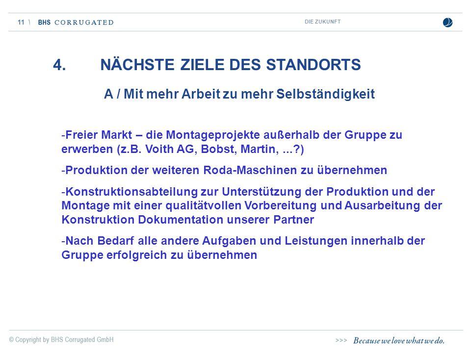 11 4. NÄCHSTE ZIELE DES STANDORTS A / Mit mehr Arbeit zu mehr Selbständigkeit DIE ZUKUNFT -Freier Markt – die Montageprojekte außerhalb der Gruppe zu
