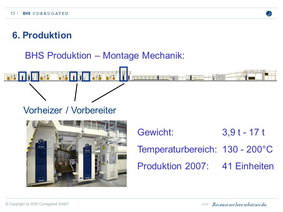 13 BHS Produktion – Montage Mechanik: Vorheizer / Vorbereiter Gewicht: 3,9 t - 17 t Temperaturbereich:130 - 200°C Produktion 2007: 41 Einheiten 6. Pro