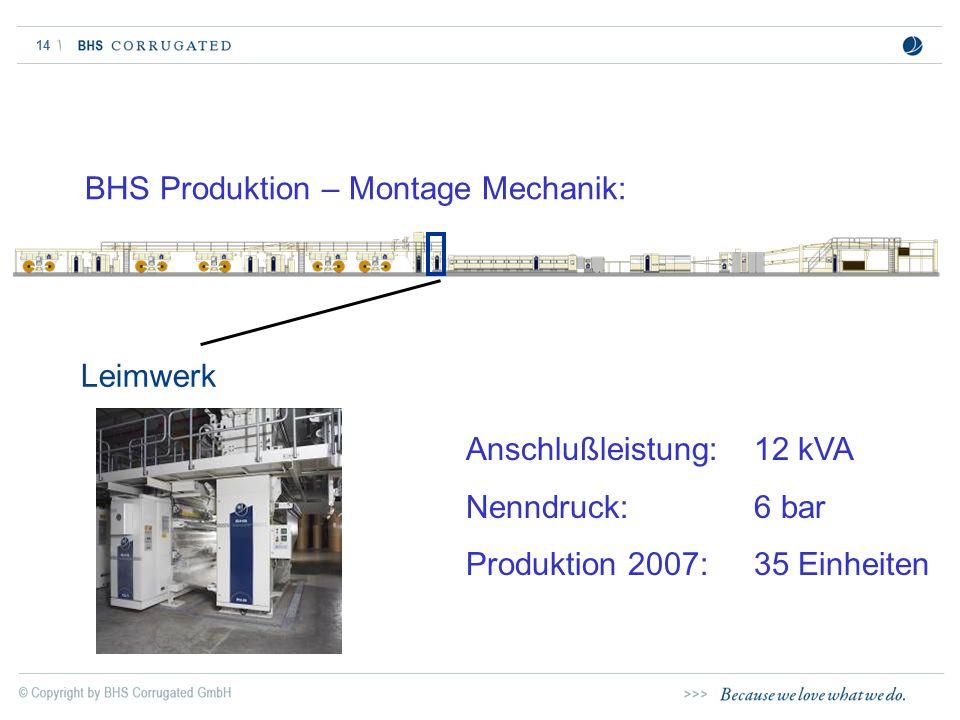 14 BHS Produktion – Montage Mechanik: Leimwerk Anschlußleistung:12 kVA Nenndruck: 6 bar Produktion 2007: 35 Einheiten