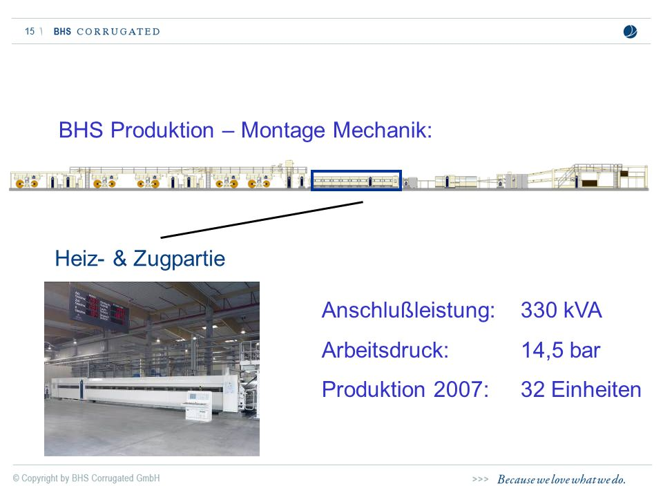 15 BHS Produktion – Montage Mechanik: Heiz- & Zugpartie Anschlußleistung:330 kVA Arbeitsdruck: 14,5 bar Produktion 2007: 32 Einheiten