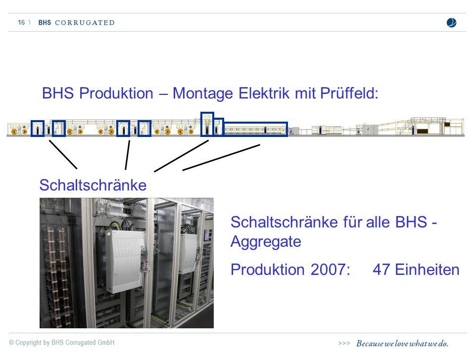 16 BHS Produktion – Montage Elektrik mit Prüffeld: Schaltschränke Schaltschränke für alle BHS - Aggregate Produktion 2007: 47 Einheiten