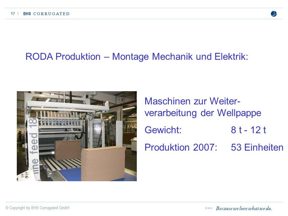17 RODA Produktion – Montage Mechanik und Elektrik: Maschinen zur Weiter- verarbeitung der Wellpappe Gewicht:8 t - 12 t Produktion 2007: 53 Einheiten