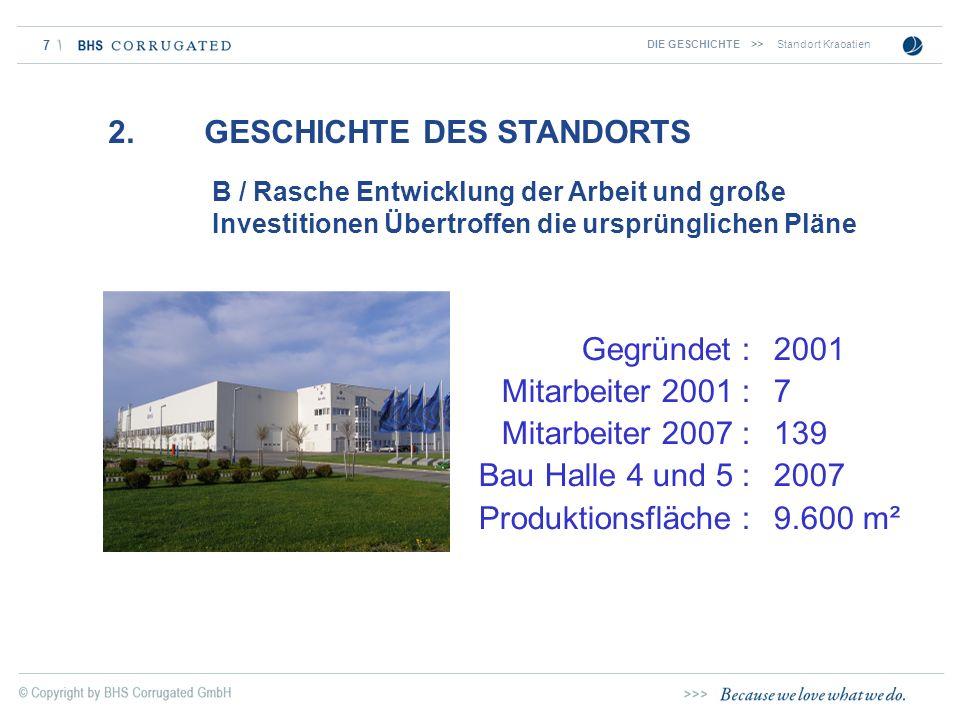 7 B / Rasche Entwicklung der Arbeit und große Investitionen Übertroffen die ursprünglichen Pläne 2. GESCHICHTE DES STANDORTS DIE GESCHICHTE>>Standort