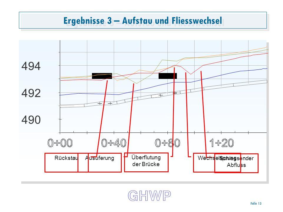 Folie 13 Ergebnisse 3 – Aufstau und Fliesswechsel 490 492 494 Schiessender Abfluss Wechselsprung Überflutung der Brücke Ausuferung Rückstau