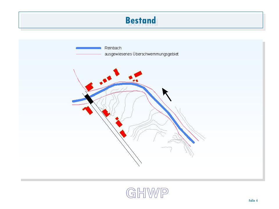 Folie 15 Situation bei HQ100 = 28 m³/s (Planungsvariante1) Gefahr von Verklausung durch entwurzelte Vegetation Zufahrtsbrücke überflutet Genauer Ausuferungsbereich kann nur durch 2D-Modellierung prognostiziert werden.