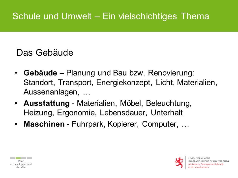 Schule und Umwelt – Ein vielschichtiges Thema Gebäude – Planung und Bau bzw.