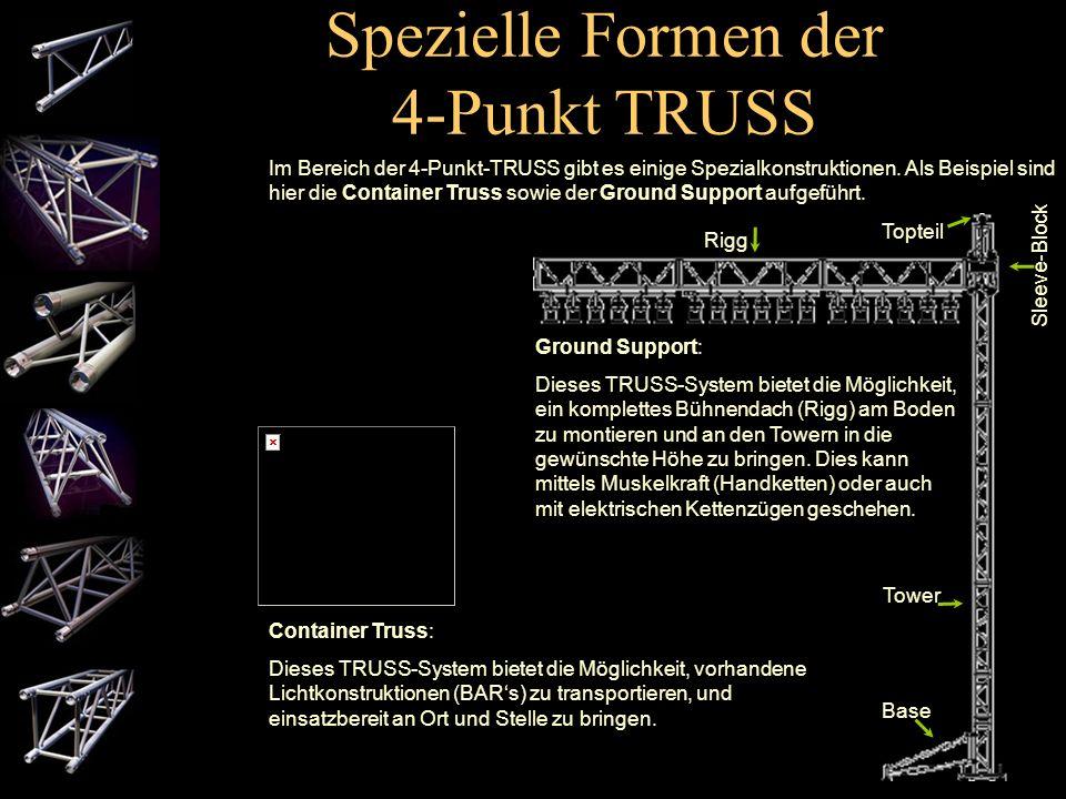 Die Folding TRUSS Die Folding TRUSS besteht aus 4 Hauptrohren, die an den Enden durch gerade und auf der Strecke durch diagonale Verstrebungen sowie S