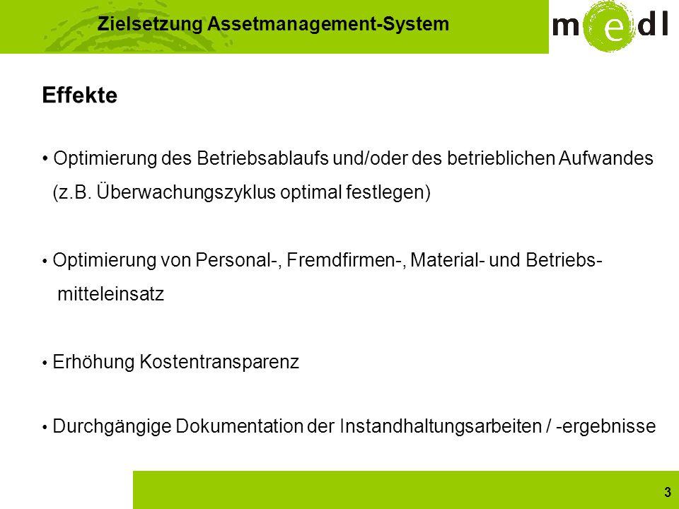3 Zielsetzung Assetmanagement-System Effekte Optimierung des Betriebsablaufs und/oder des betrieblichen Aufwandes (z.B. Überwachungszyklus optimal fes