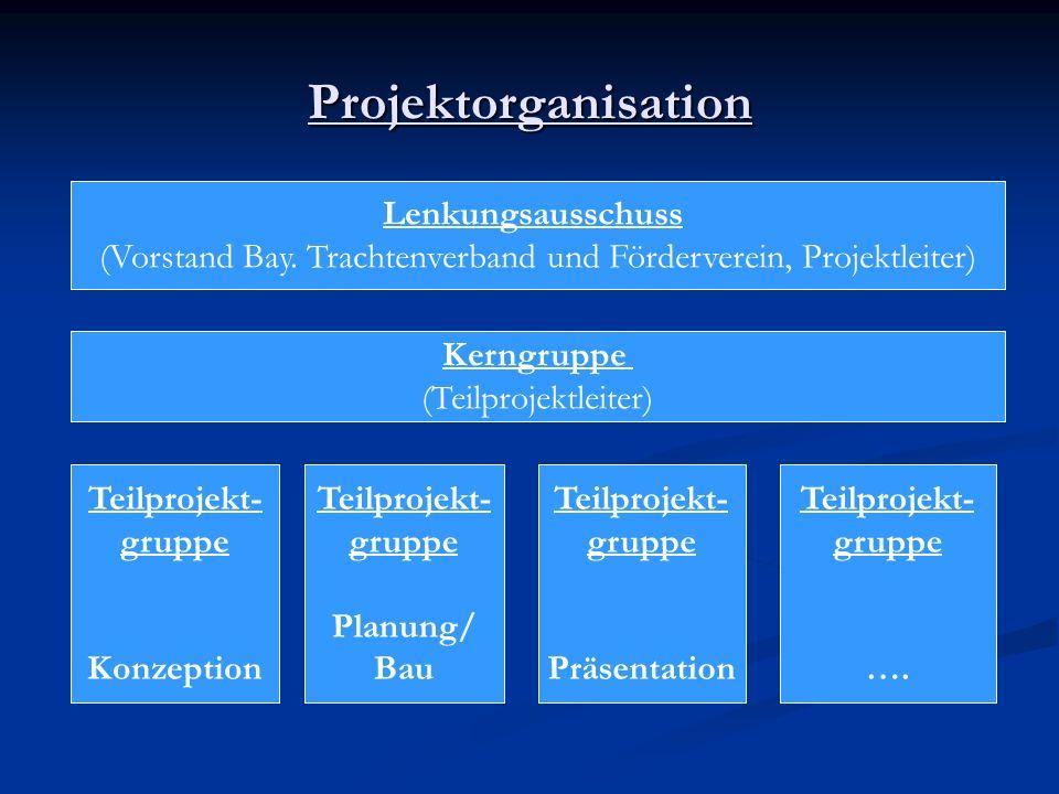 Projektorganisation Lenkungsausschuss (Vorstand Bay. Trachtenverband und Förderverein, Projektleiter) Kerngruppe (Teilprojektleiter) Teilprojekt- grup