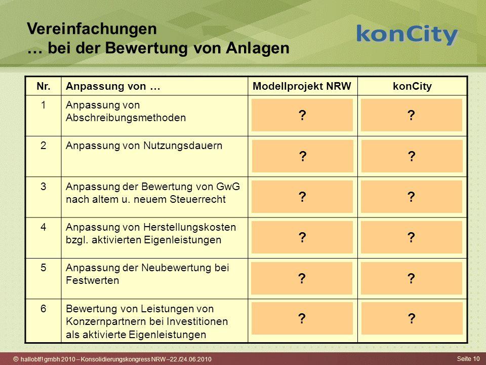hallobtf! gmbh 2010 – Konsolidierungskongress NRW –22./24.06.2010 Seite 10 Vereinfachungen … bei der Bewertung von Anlagen Nr.Anpassung von …Modellpro